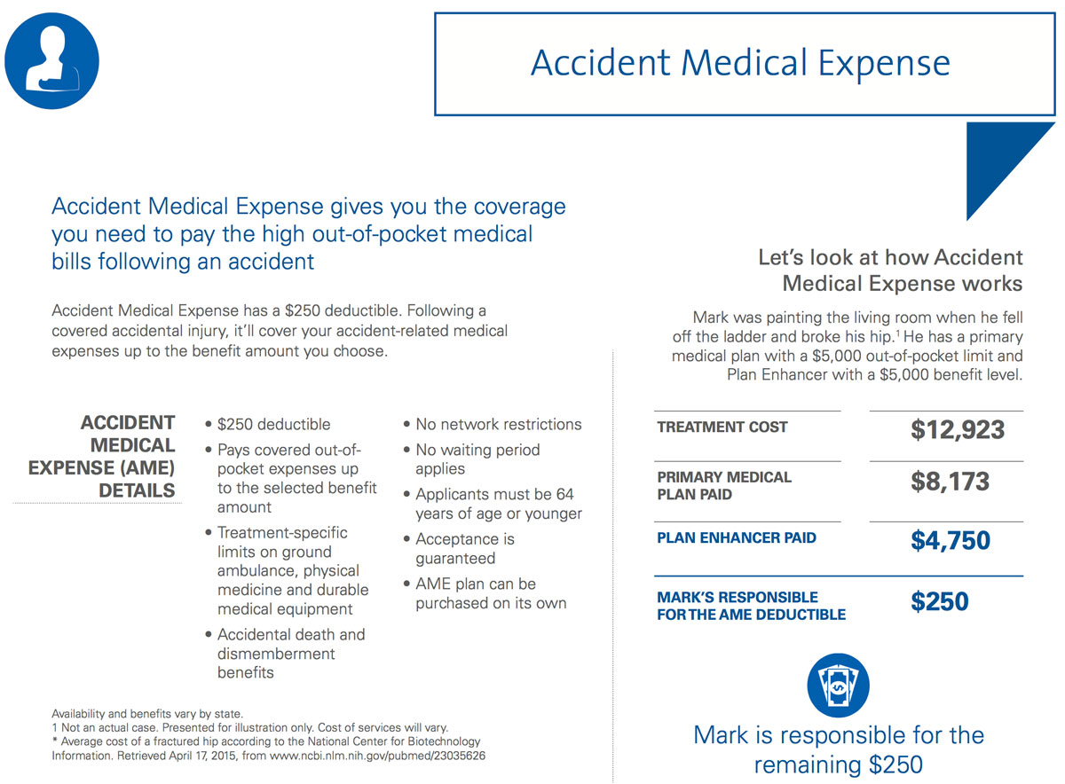 5000 100 Accident Medical Expense Sickness Hospitalization Plan